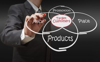 Focus on Your Customer