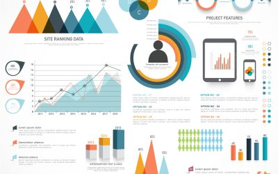 How to use Big Data to create valuable content?